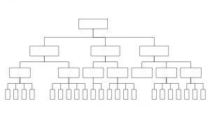 Organizacion nivel 1