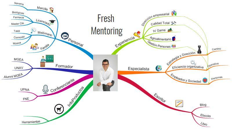 Garrido Fresh Mentoring