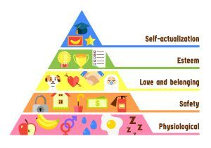 Pirámide de Maslow-min