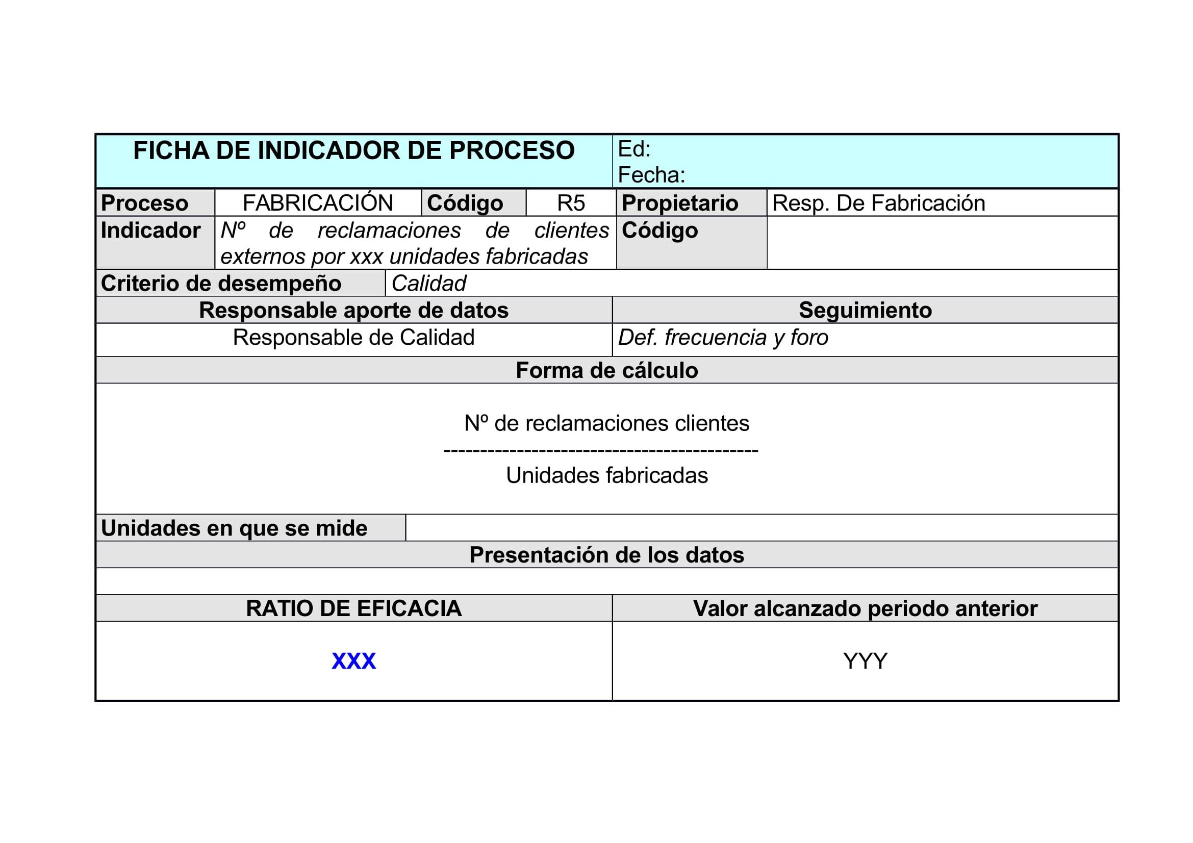 Ficha de Indicador de Proceso