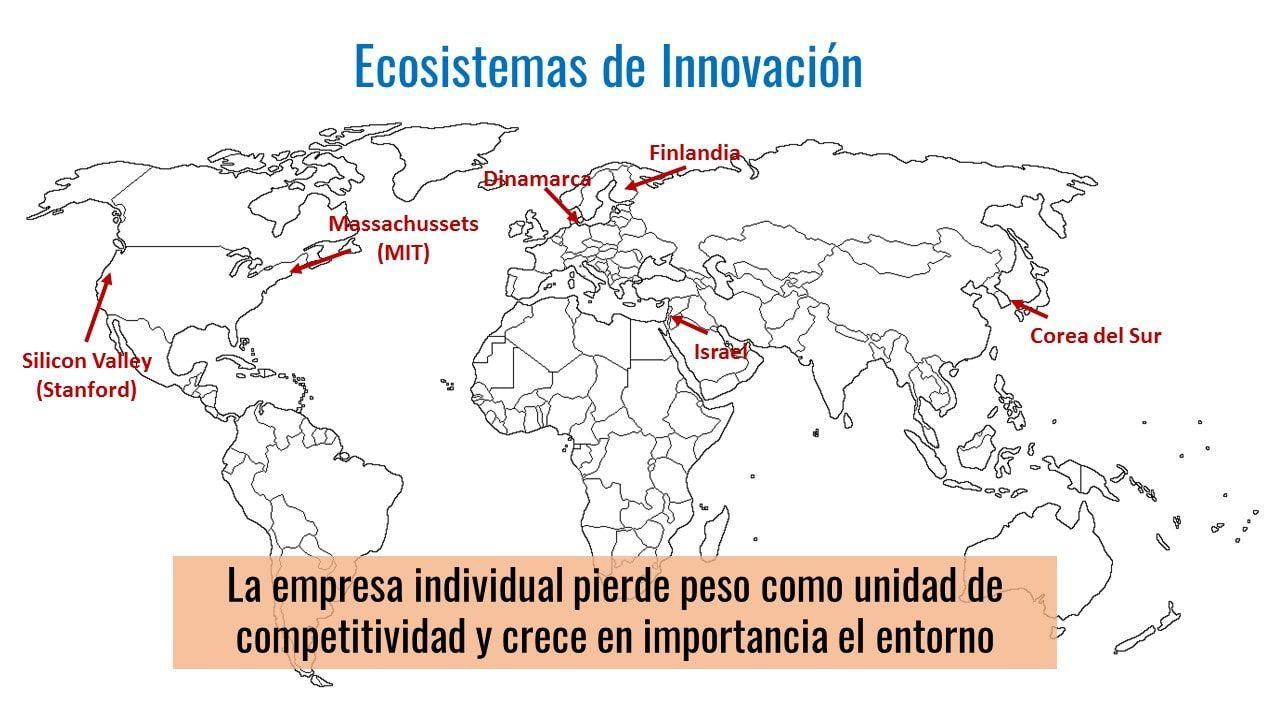 ecosistemas de innovacion
