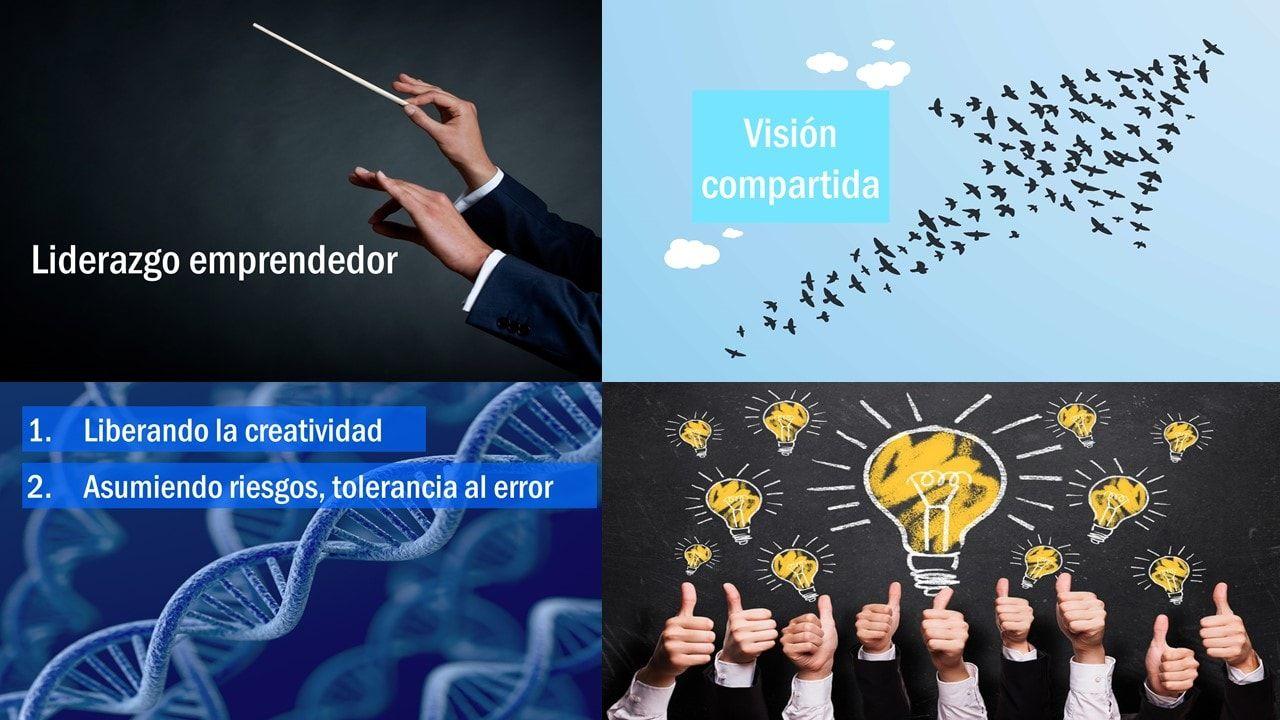 claves de la innovacion exitosa
